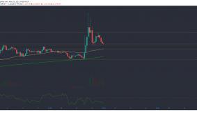 Bitcoin Cash, Cosmos, Nano Price Analysis: 15 May