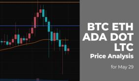 BTC, ETH, ADA, DOT and LTC Price Analysis for May 29