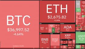 Price Analysis 6/4: BTC, Eth, Bnb, Ada, Doge, Xrp, Dot, Uni, Icp, Bch