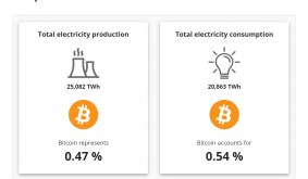 Green Bitcoin: The impact and importance of energy use for PoW