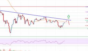 Litecoin (LTC) Price Analysis: Facing Uphill Task Near $180