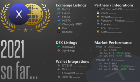 XinFin Blockchains XRC20 token standard is Now Supported on DCENT Biometrics Wallet