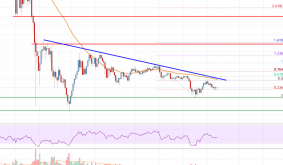 Bitcoin Cash Analysis: Remains At Risk Unless It Clears $650