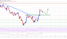 TA: Heres Why Ethereum (ETH) Follow Bitcoin and Rally Above $2,500