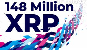 148 Million XRP Shifted by Top-Tier Digital Exchanges, While Coin Drops to $0.7