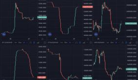 Bitcoin Rises as Shorts Close