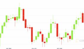 Market Wrap: Bitcoin Rangebound Into the Weekend, Lags Crypto Stocks