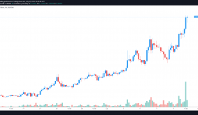 3 reasons why Constellation (DAG) price outperformed most altcoins this week
