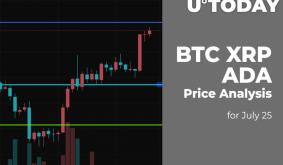 BTC, XRP, and ADA Price Analysis for July 25