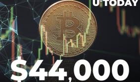 Bitcoin May Rise to $44,000, According to This Pattern: Bloomberg