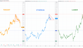 The Ominous Ethereum Comparison That Will Leave Bulls Petrified