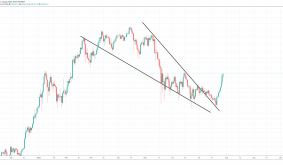 Hands-On With TradingView All-Time Highs Bitcoin & Stock Tarot Cards