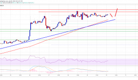TA: Bitcoin Turns Green, Why Close Above $40K Is Crucial