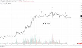 Cardano risks 60%-90% drop, warns trader with ADA painting a classic bearish pattern