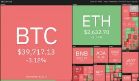 Price Analysis 8/2: BTC, Eth, Bnb, Ada, Xrp, Doge, Dot, Uni, Bch, Link