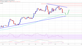 TA: Why Ethereum (ETH) Remains Attractive On Dips Towards $2,400