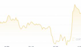 Market Wrap: Ethereum Hard Fork Rally Outperforms Bitcoin