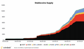 What We Know – and Dont Know – About Stablecoins Dollar Backing