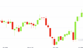 Market Wrap: Bitcoin Back Above $48K, Expect Consolidation