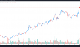 3 reasons why Polkadot could be the next altcoin to hit a new all-time high