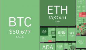 Price Analysis 9/3: BTC, Eth, Ada, Bnb, Xrp, Sol, Doge, Dot, Uni, Link