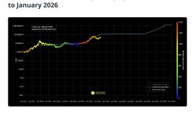 Dreading September? Bitcoin price hopes to break the slump trend