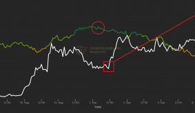VORTECS™ Report: This quant-style indicator alerted traders to 3 out of 4 triple-digit rallies this week