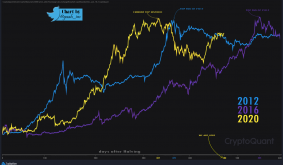 Quant Explains Why The Bitcoin Cycle Top Isnt In Yet