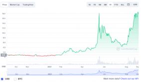 Ergo Invites Crypto and Blockchain Community to ERGOHACK II