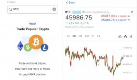 Interactive Brokers Launches Bitcoin, Ethereum, Litecoin and BCH Trading