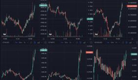 Bitcoin Jumps on Chinas Lehman Brothers