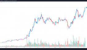 Avalanche (AVAX) just hit a new ATH, but whats really behind the price surge?