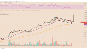 Solana chart 'bull flag' eyes $250 despite SOL price down 40% since last week