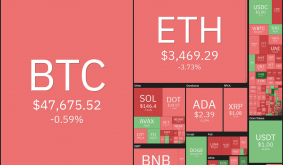 Price Analysis 9/17: BTC, Eth, Ada, Bnb, Xrp, Sol, Dot, Doge, Uni, Luna
