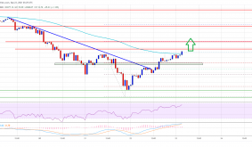 TA: Ethereum Reclaims $3K, Why ETH Could Rally To $3,400