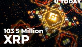 103.5 Million XRP Kicked to Binance by Anon Crypto Whales