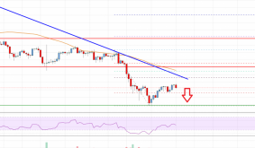 Bitcoin Cash Analysis: Upsides Could be Capped Near $600