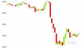 Market Wrap: Bitcoin Stabilizes After China Crypto Ban Sell-Off; Volatility to Remain Elevated