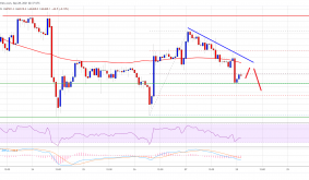 TA: Bitcoin Stuck In Range, What Could Spark Key Reversal