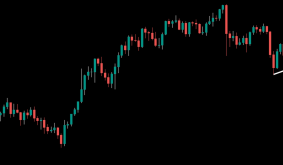 Bitcoin, Gold Under Pressure as Dollar Tracks US Treasury Yields Higher