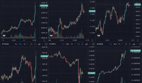 Ethereum Lags as Bitcoin Jumps