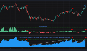 As Bitcoin Breaks $57k, Quant Explains Why It Could See A Pullback Here