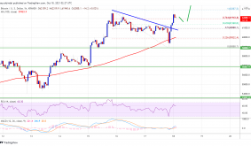 TA: Bitcoin Gearing For Lift-Off to $65K: Rally Isnt Over Yet