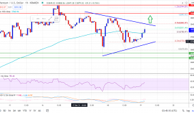 TA: Ethereum Breaking This Barrier Could Spark a Significant Surge