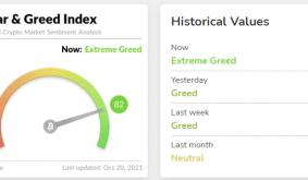 Following Bitcoins all-time high, DeFi TVL hits a record high above $233B