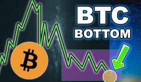 Analyst Puts Bitcoin Bottom At $50,000, Heres Why